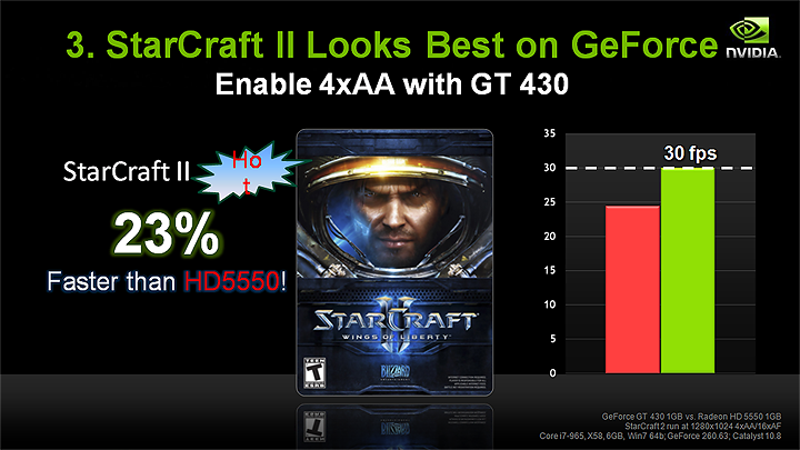 slide10 NVIDIA GT430 Best Value Real DX11 graphics card