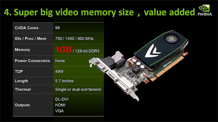 slide12 SPARKLE New NVIDIA GeForce GT 430 1GB DDR3 Review