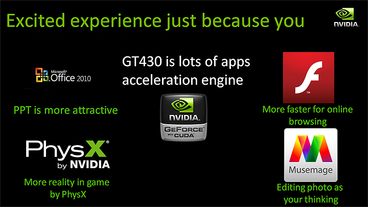 slide19 SPARKLE New NVIDIA GeForce GT 430 1GB DDR3 Review
