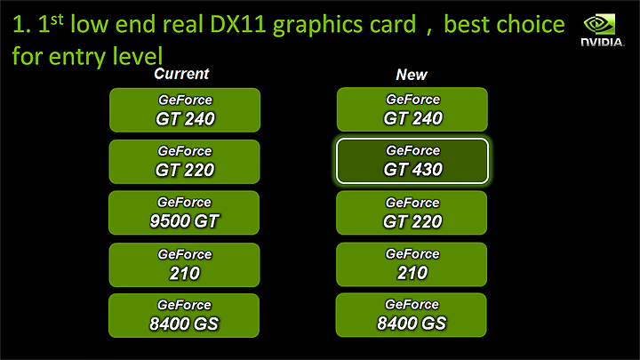 slide5 NVIDIA GT430 Best Value Real DX11 graphics card