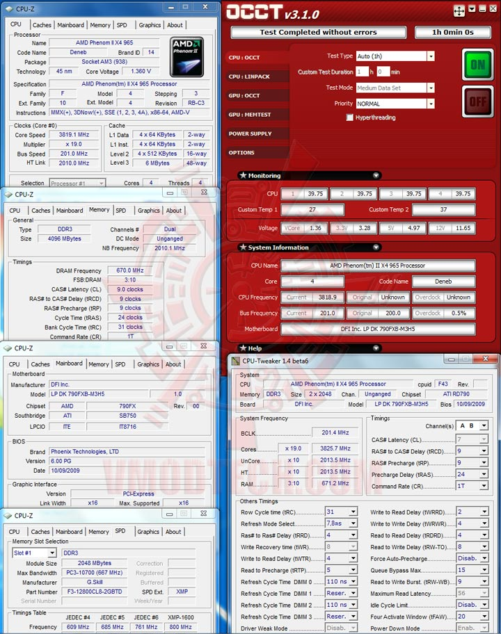 occt 3819 The First Review of AMD Phenom II X4 965 BE revision C3