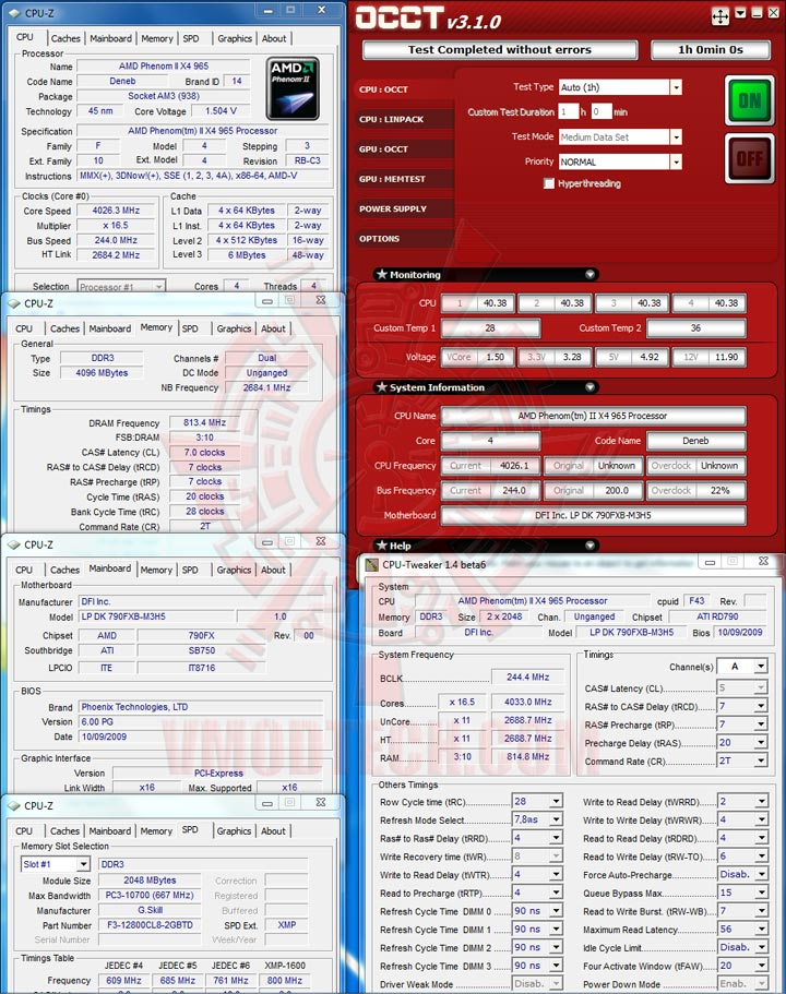occt 4026 The First Review of AMD Phenom II X4 965 BE revision C3