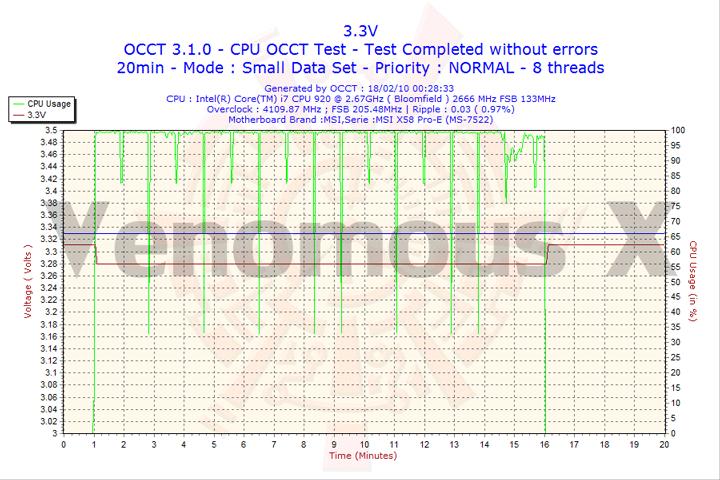 2010 02 18 00h28 volt3 Thermalright Venomous X Review