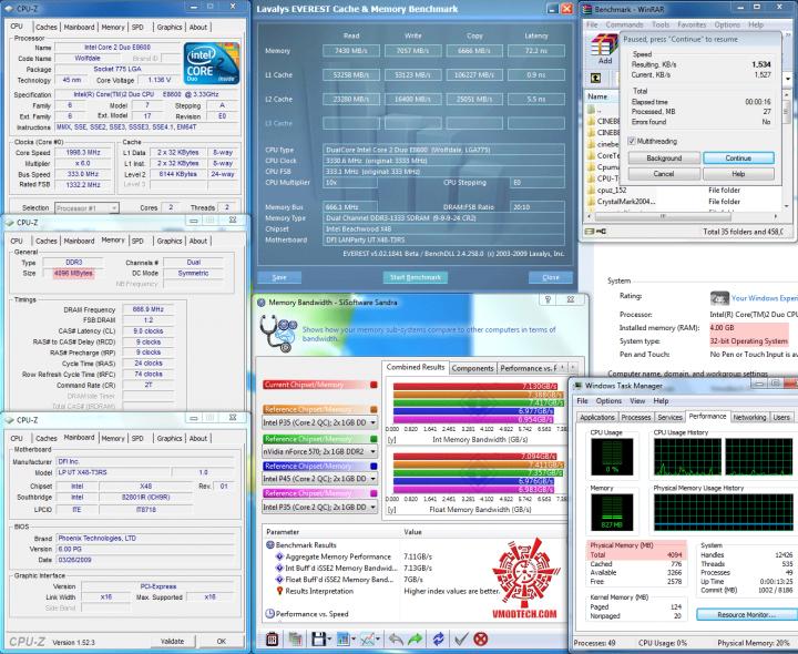 4gbtest2 720x590 วิธีแก้ Windows 7 32bit ให้เห็นmemoryเลย 3GB จนสูงสุดถึง128GB!!